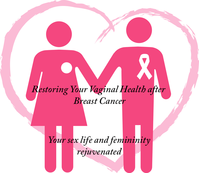 Women after breast cancer sex